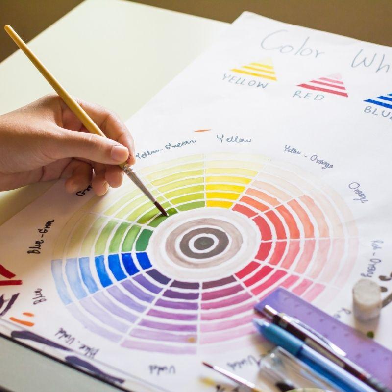 roue chromatique pour bienc hoiusir les couleuyrs de son support print ou support visuel